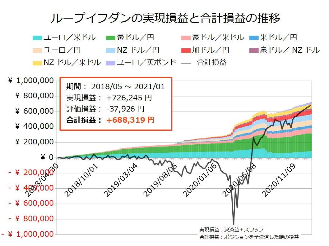 円 米ドル