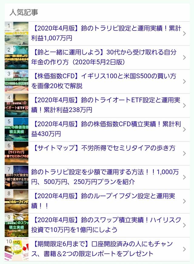 ブログの人気時ランキング