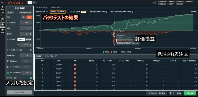 自分年金作り_加ドル/円_シミュレーション