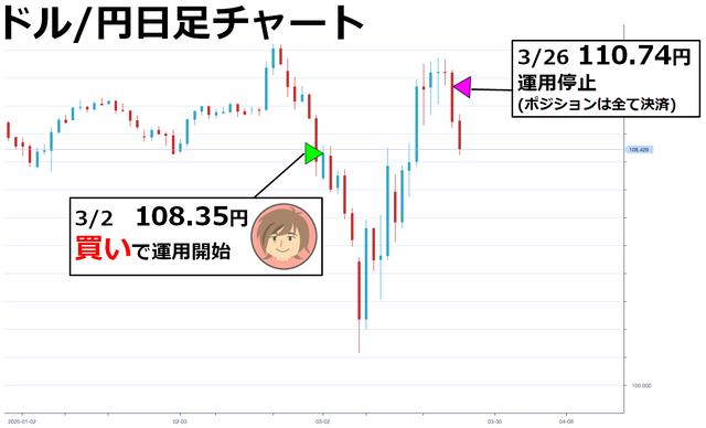 namakemono_chart2