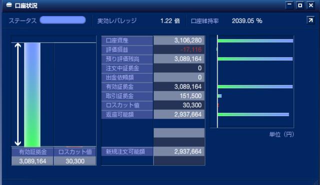 ガチンコバトル300万円口座