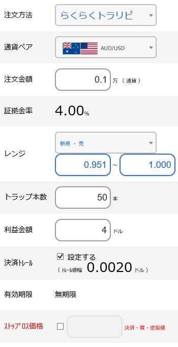 豪ドル米ドル売り0.95~1.00
