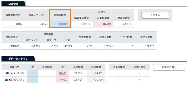 【鈴×トラリピ3大特典】-30万円トラリピの実績