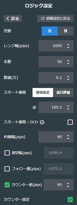 ドル/円売り105-115
