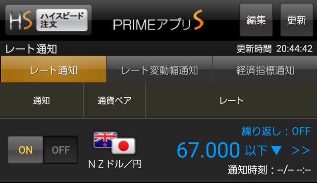 ループイフダン設定と実績-NZドル/円