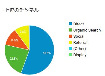 202003_グラフ