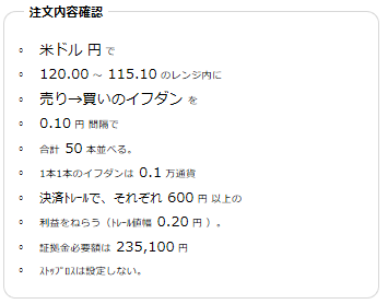 米ドル円売り115円~120円