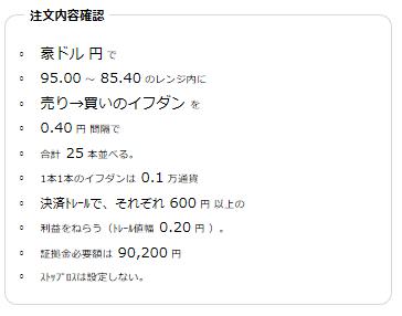 豪ドル円売り85円~95円