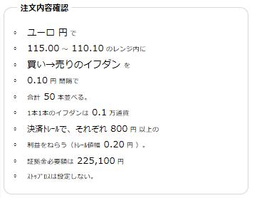 ユーロ円買い110円~115円
