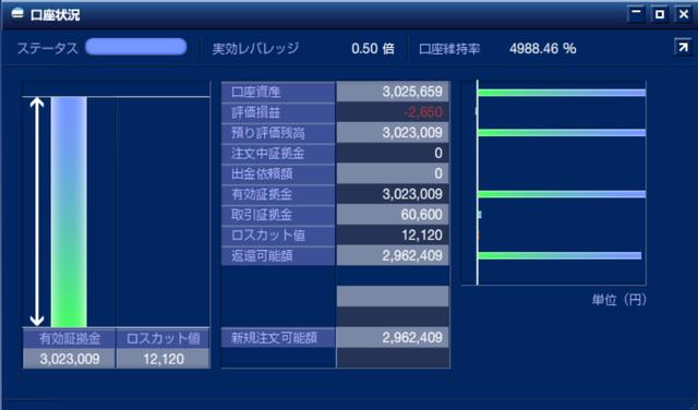 ガチンコバトル300万円