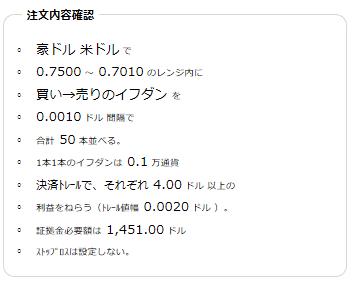豪ドル米ドル買い070~0.75