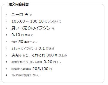 ユーロ円買い100円~105円