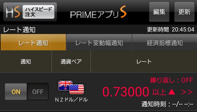 ループイフダン設定と実績-NZドル/米ドル