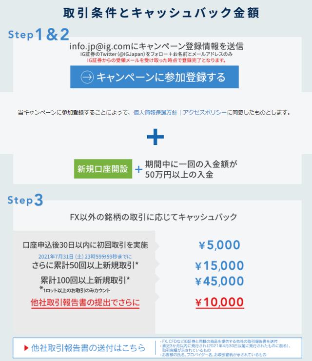IG証券キャンペーン-FX以外②