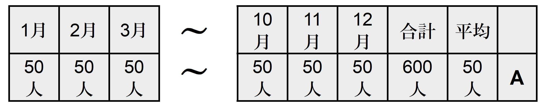 簡易版定着率-1-1