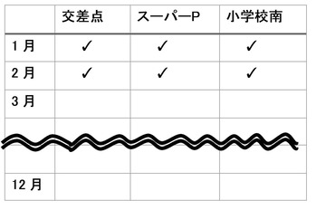文書 11-3
