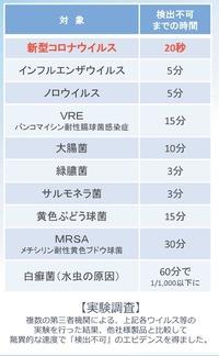 暫定版バイオシェル・チラシ【6L新発売】