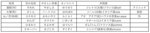 Book1-2