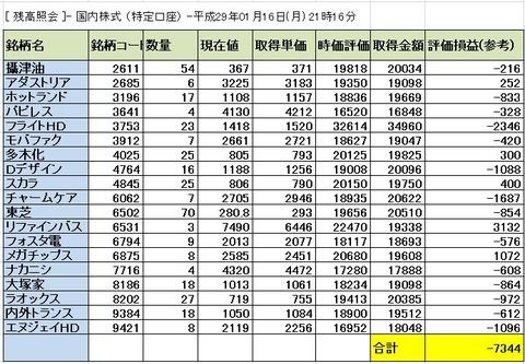 2017-01-16 成績(途中)