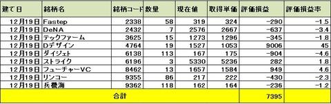 2016-12-18の成績2