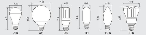 電球形蛍光灯寸法