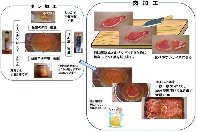 温玉豚生姜てり焼き丼2