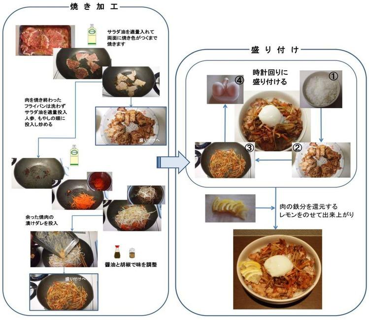 温玉豚生姜てり焼き丼3