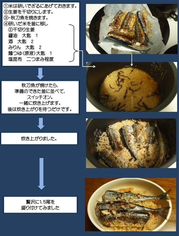 焼秋刀魚釜飯