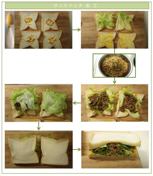 豚挽オムレツとサンドイッチ加工2