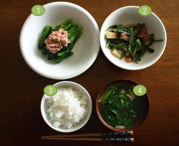 小松菜定食