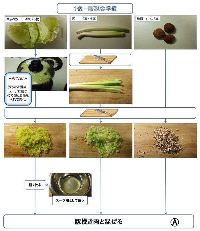 しそ風味和風椎茸ハンバーグ野菜