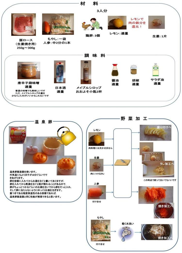 温玉豚生姜てり焼き丼1