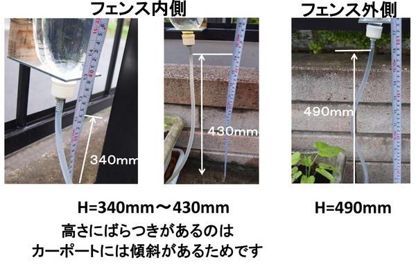 プランター専用水やりペットボトル(pb2013-1)