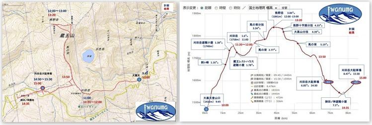 9月17日 禿岳 熊野岳に変更2