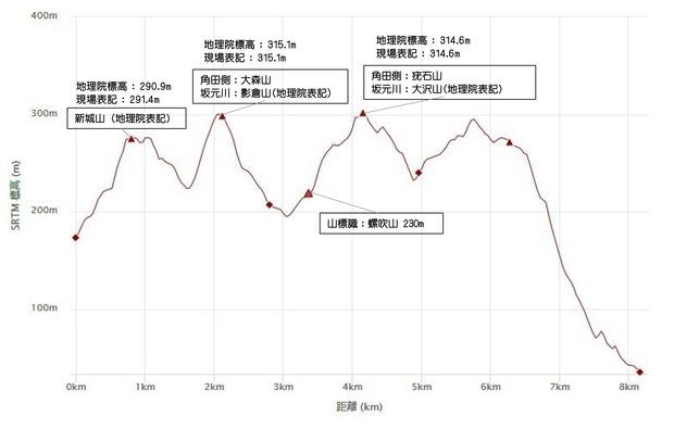 小斎-深山標高マップ