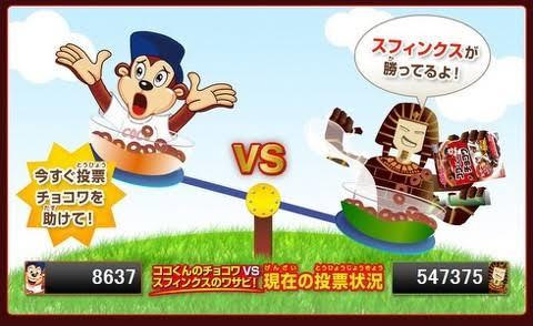 【速報】ココくんのチョコワ、逆転大勝利