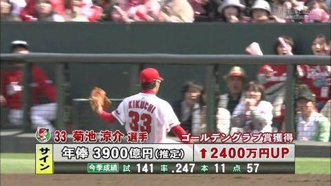 1番笑ったプロ野球の誤植wwww