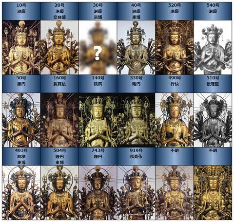 仏教徒ワイがありがたい仏様で打線組んだ
