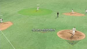 日常生活でもっとも使われてる野球用語、「トップバッター」説