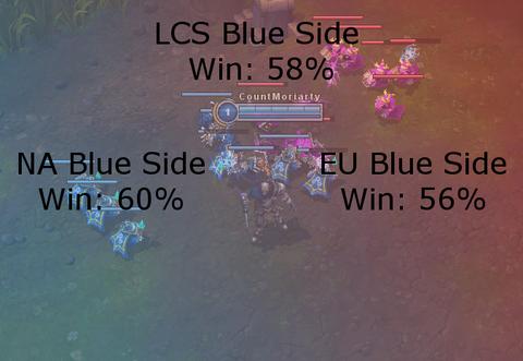 BluevPurple
