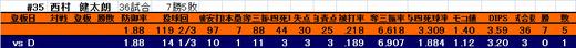 111015西村健太朗