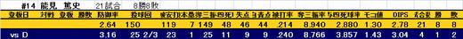 110913能見篤史