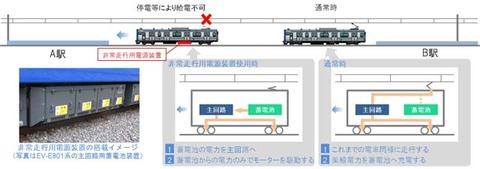 【別紙2】非常走行用電源装置概略図(絵)