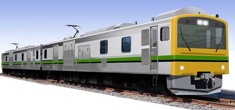 E493系