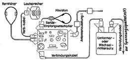 模型ブログ・WW2・ドイツ軍・無線機