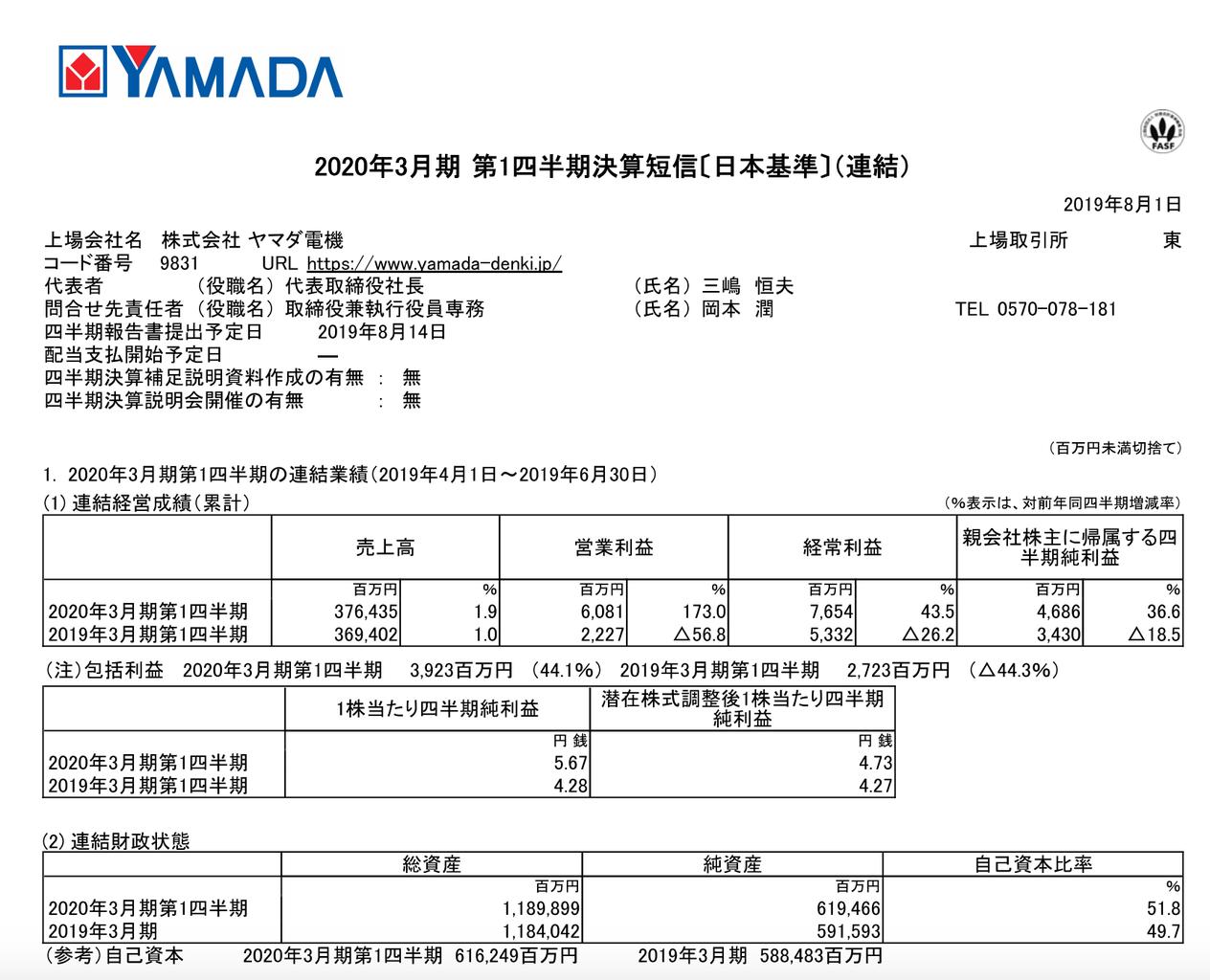 2020 決算 ヤマダ 電機 セール