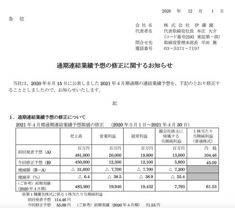 伊藤園が2021年4月期通期決算予想を下方修正