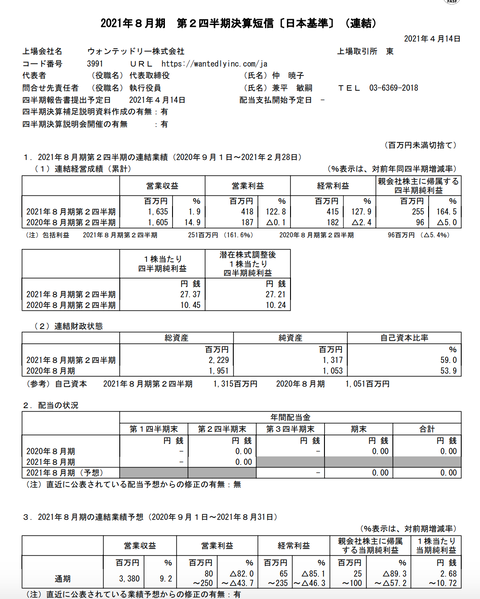 スクリーンショット 2021-04-15 1.08.49