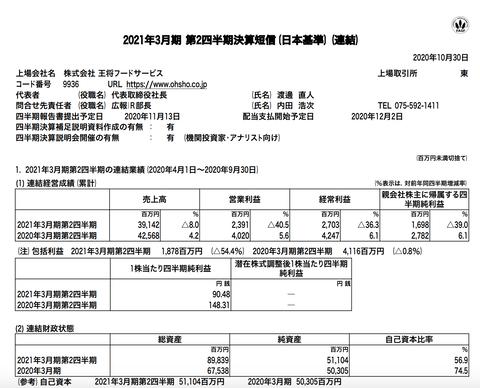 王将フードサービス 2021年3月期第2四半期決算