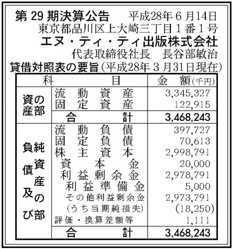 NTT出版決算